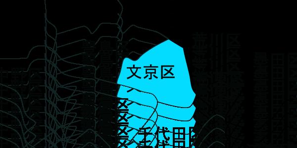 快適生活 対応エリアMAP文京区