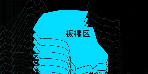快適生活 対応エリアMAP板橋区
