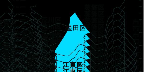 快適生活 対応エリアMAP墨田区